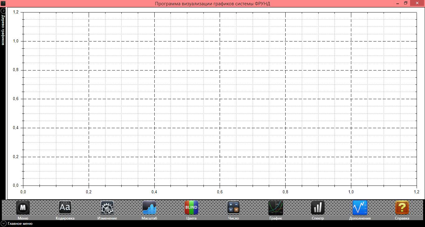 2015-11-12 19-49-19 Программа визуализации графиков системы ФРУНД